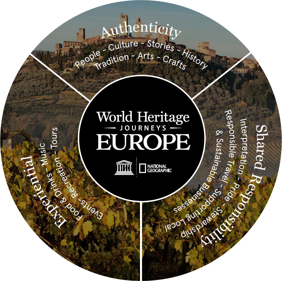 © UNESCO World Heritage Centre