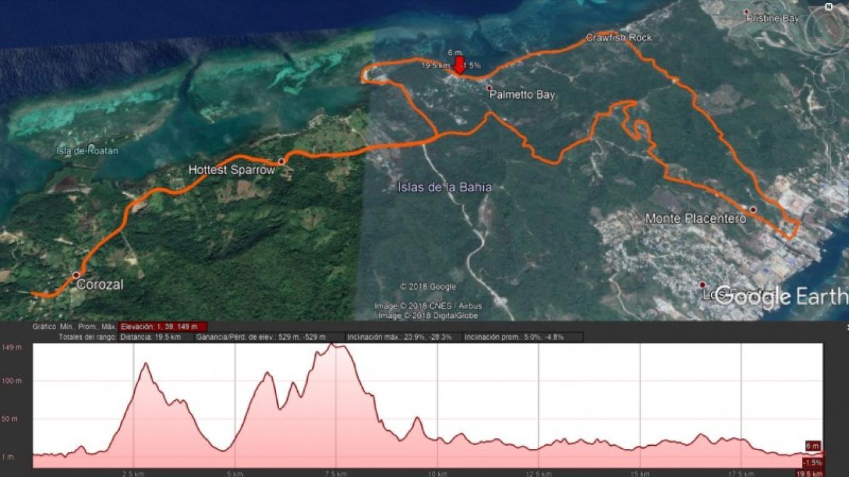 20K ACROPORA Route 2018
