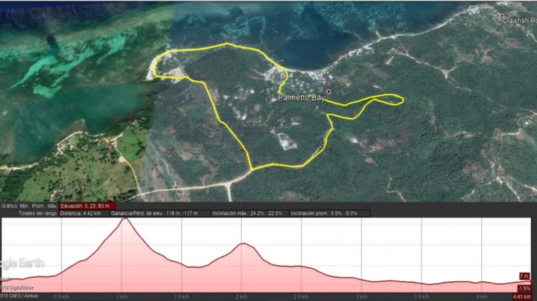 5K ACROPORA Route 2018